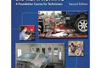 Automotive Technician Schools Near Me 38 Career Programs Auto Collision Repair Technology
